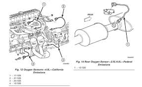2000 jeep grand cherokee engine diagram automotive parts diagram