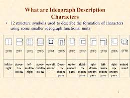 text emcom 1 the ideographic composition scheme and its applications in