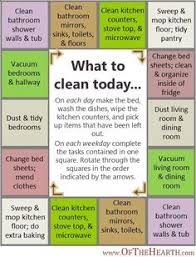 15 things to clean more often cleaning tips and hacks