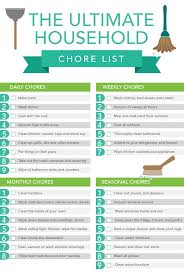 How To Keep House by The Ultimate Household Chore List Household Chores Chore List