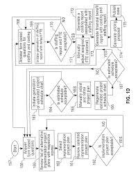 patent us7971180 method and system for evaluating multi