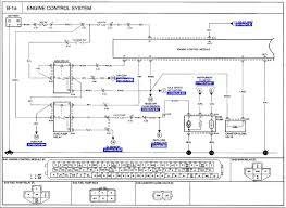 wiring diagram 1996 kia sportage 2000 kia sportage engine