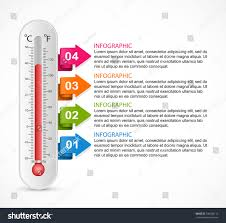 100 paper thermometer template emotions draw the emotion