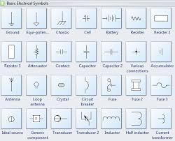 basic electrical symbols electrical engineering pics para la