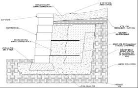 Retaining Wall Engineering Design Home Design Ideas - Retaining wall engineering design