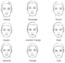 hairstyles for head shapes hair style guide according to face shape the perfect hairstyle