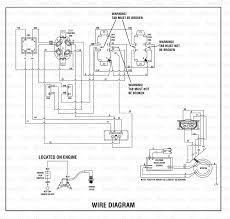 briggs stratton power 030475 01 troy bilt portable generator