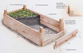 Garden Box Ideas Unique Building A Raised Garden Box Diy Easy Access Raised Garden