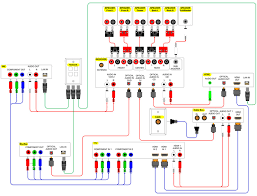 home stereo wiring diagrams data set
