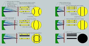 parabolizing a telescope mirror