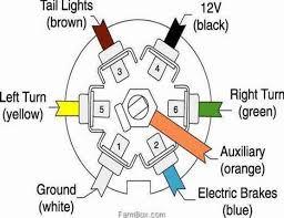 7 flat trailer wiring diagram 7 pin flat wiring harness wiring