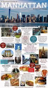 Radio City Floor Plan by 25 Best New York City Tourism Ideas On Pinterest New York