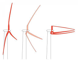 enormous blades could lead to more offshore energy in us