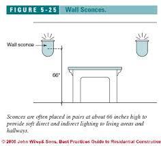 Standard Height Of Bathroom Mirror Bathroom Sconce Height Donatz Info