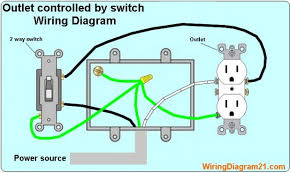 electrical outlet wiring diagram split recepticle 101