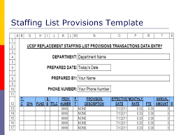 staffing process fy 2011 12