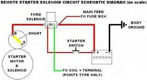 ford solenoid wiring diagram ford wiring diagrams instruction