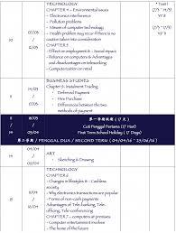 y8 scheme of work 2016 lim lan jee