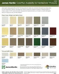 hardie siding colors google search hardi siding color samples