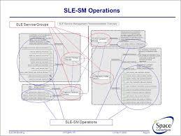 sle sm briefing 12 march 2008 page 1 arlington va space link