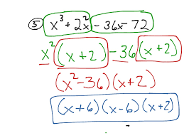 showme factoring polynomials by using the gcf