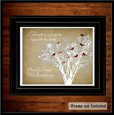 3rd wedding anniversary gifts for fascinating 3rd wedding anniversary gifts for image best