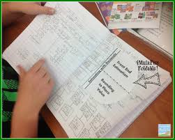 Adding And Subtracting Decimals Worksheets 5th Grade Teaching With A Mountain View Adding And Subtracting Decimals