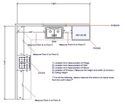 measure your kitchen for your new cabinets kitchen