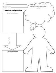 good idea for a story map template to remind students to include
