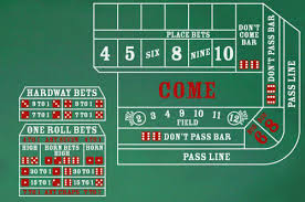 Craps Table Odds Work The Odds U2014 Craps