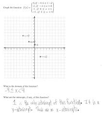Graphing Functions Worksheet Graphing A Step Function Students Are Asked To Graph A Step