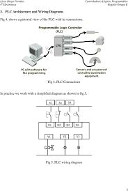 siemens duct detector wiring diagram the best wiring diagram 2017