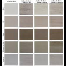 nuancier peinture chambre couleur gris perle avec ral couleur gris anthracite terrassefc et