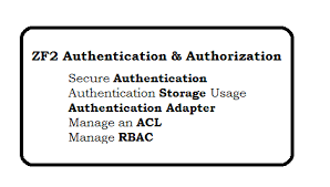 zf2 set layout variable from controller zend framework 2 authentication and authorization web technology