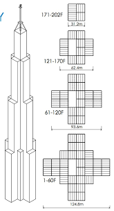 willis tower floor plan world s tallest building starts stacking the world of chinese