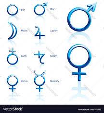 zodiac symbols royalty free vector image vectorstock