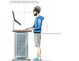 Ergonomic Standing Desk Setup Ergonomic Standing Desk Desk Top Standing Desk Ergonomics Diagram