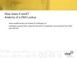 Dns Lookup How A Domain by Dns 101 What It Is And How It Works