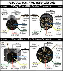 trailer light hook up wiring diagram for semi plug google search stuff pinterest