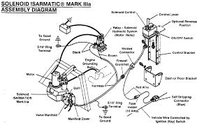 old western plow solenoid wiring diagram diagram wiring diagrams