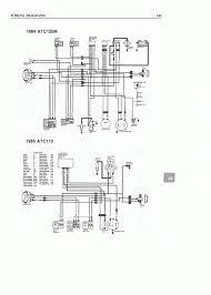 kandi atv 250cc wiring diagram wiring diagram simonand