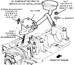 nissan altima engine oil repair guides engine mechanical oil pump autozone com