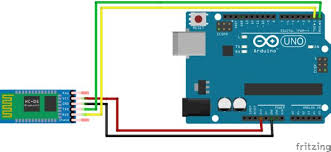 remote controlled led using hc 05 bluetooth arduino and mobile