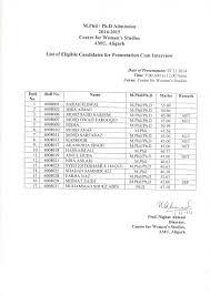 study guide for cpc exam documenter aligarh muslim university centres