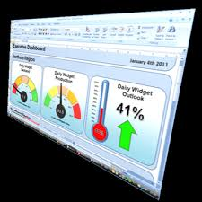 Free Excel Dashboards Templates Free Microsoft Excel Dashboard Widgets To Excel