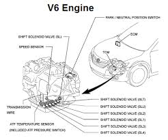 2011 toyota camry transmission problems p2808 2011 toyota camry pressure solenoid g performance