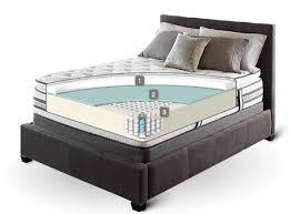 Serta Comfort Mattress Mattresses Davidson U0027s Furniture