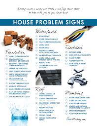 house problem signs checklist the gowylde team