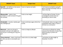 Smart Goals Worksheet For Kids 9 Best Images Of Smart Goal Setting Template Smart Goal