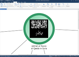 Isw Blog September 2015 by Tech Demo Using I2 Analyst U0027s Notebook To Map Al Qaeda U0027s